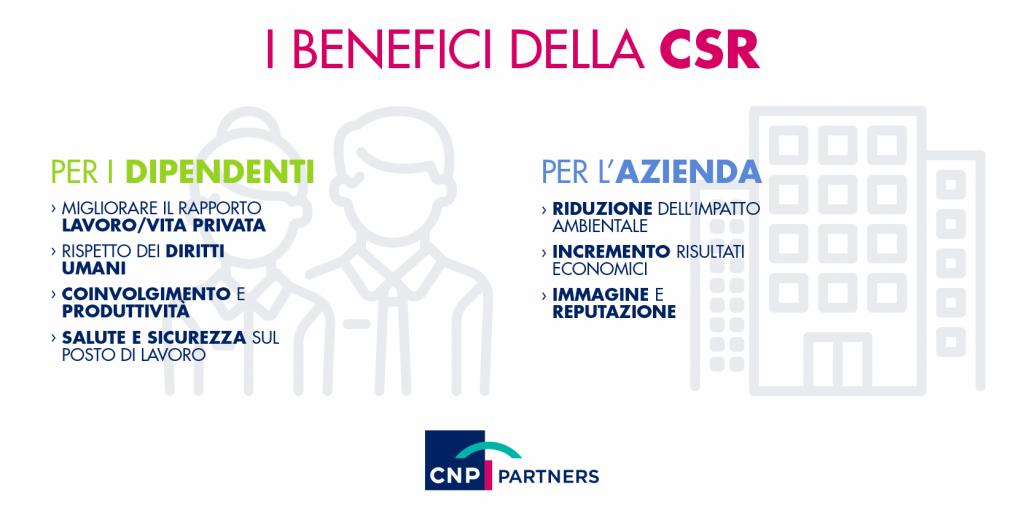 benefici CSR